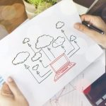 3 Bottom Line Benefits to Cloud Computing - Monster Technology